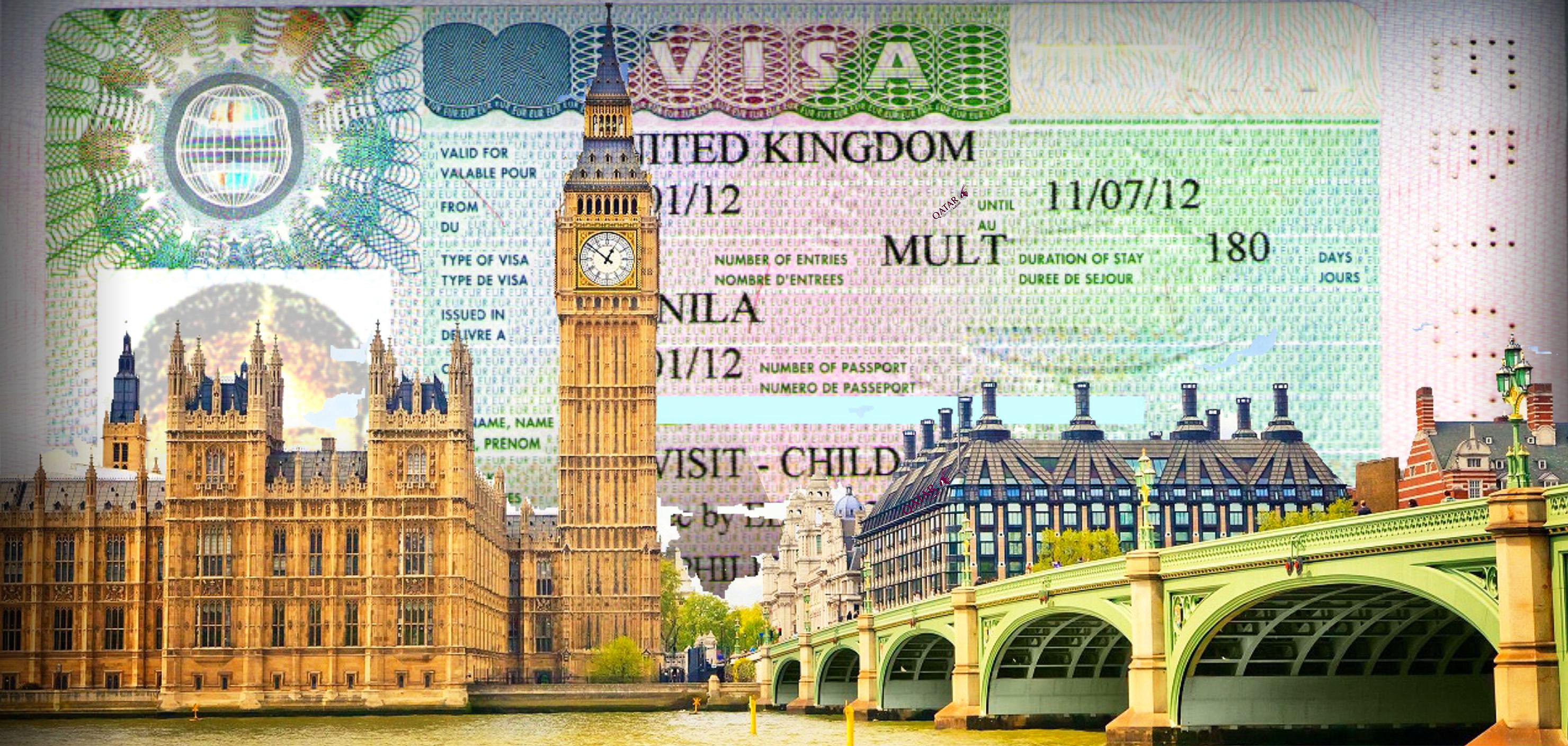 Amerika vizesi amerikaya gitmek için ne gibi belgeler gereklidir